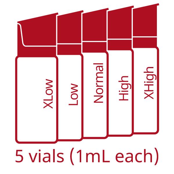 EuroTrol HemoLin LVM Controls