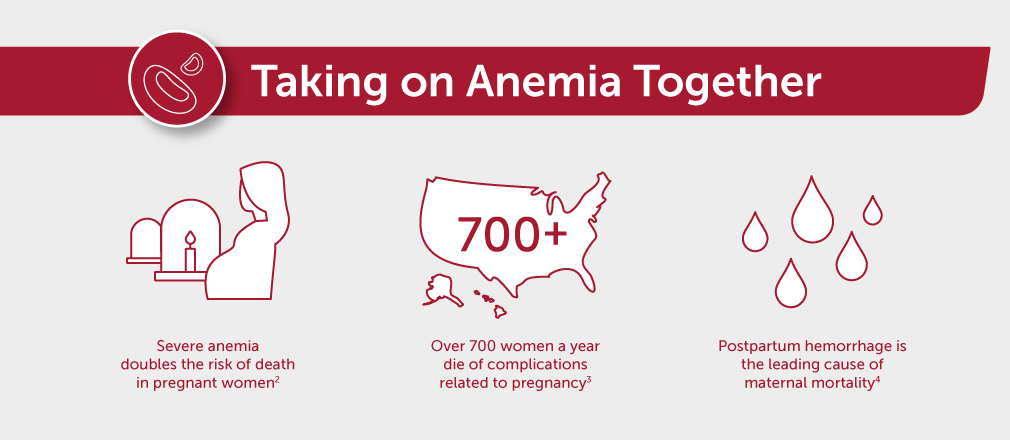 HCA-20-016-Articles_Maternal-Mortality_Anemia